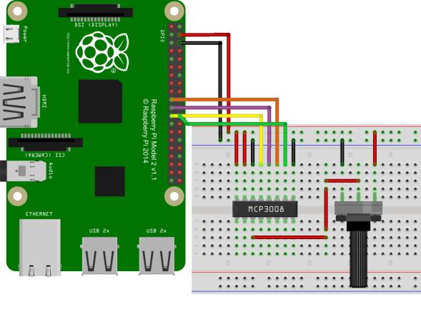 circuito-mcp3008-rpi2