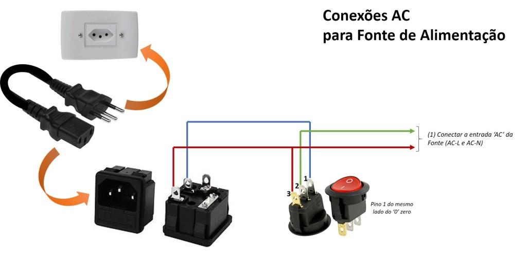 conexoesac