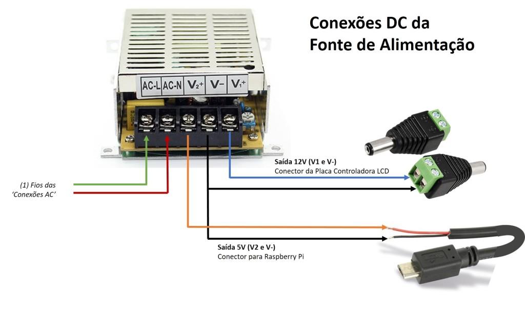 conexoesdc